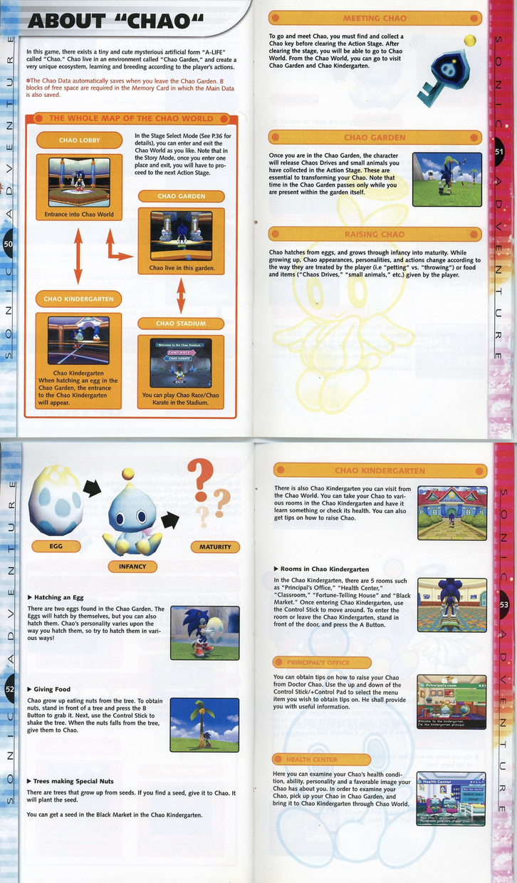 It Takes a Garden – Chao in Sonic Adventure 2: Battle and